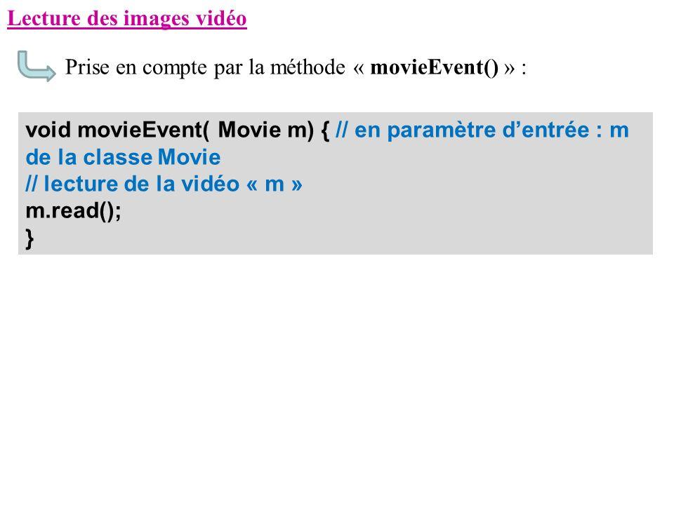 Lecture des images vidéo Prise en compte par la méthode « movieEvent() » : void movieEvent( Movie m) { // en paramètre dentrée : m de la classe Movie