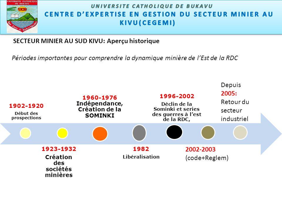 Centre dexpertise en gestion du secteur minier u Kivu (CEGEMI) SECTEUR MINIER AU SUD KIVU: Aperçu historique Périodes importantes pour comprendre la dynamique minière de lEst de la RDC 1902-1920 Début des prospections 1923-1932 Création des sociétés minières 1960-1976 Indépendance, Création de la SOMINKI 1982 Libéralisation 1996-2002 Déclin de la Sominki et series des guerres à lest de la RDC, 2002-2003 (code+Reglem) Depuis 2005: Retour du secteur industriel