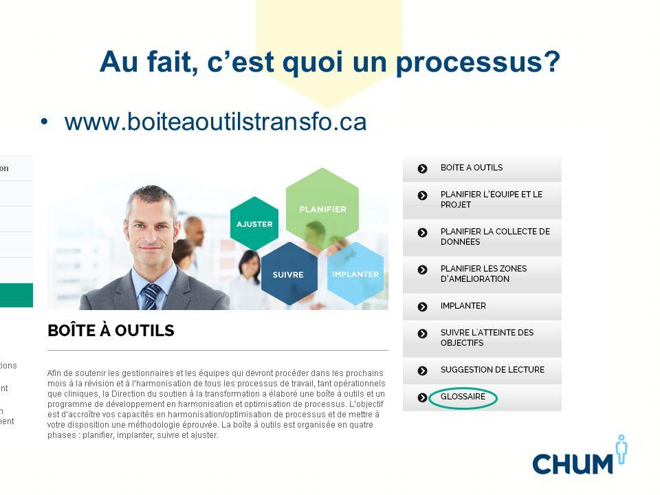 Au fait, cest quoi un processus? www.boiteaoutilstransfo.ca