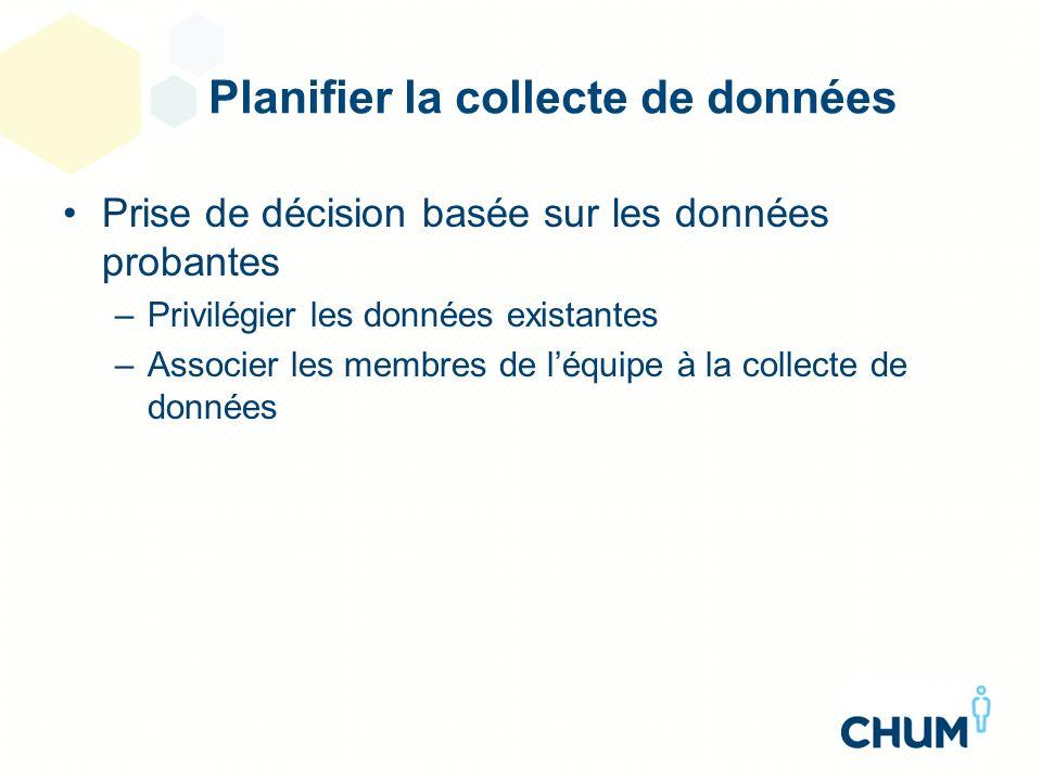 Planifier la collecte de données Prise de décision basée sur les données probantes –Privilégier les données existantes –Associer les membres de léquip