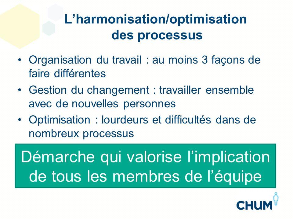 Lharmonisation/optimisation des processus Organisation du travail : au moins 3 façons de faire différentes Gestion du changement : travailler ensemble