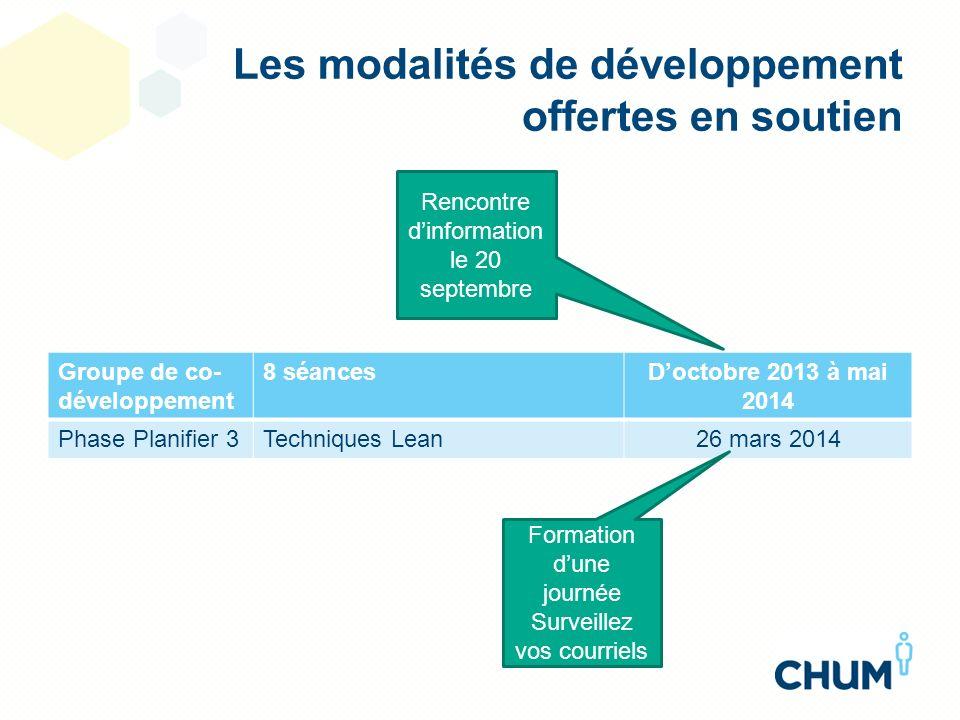 Les modalités de développement offertes en soutien Groupe de co- développement 8 séancesDoctobre 2013 à mai 2014 Phase Planifier 3Techniques Lean26 ma