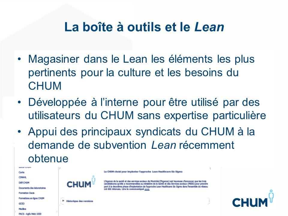 La boîte à outils et le Lean Magasiner dans le Lean les éléments les plus pertinents pour la culture et les besoins du CHUM Développée à linterne pour