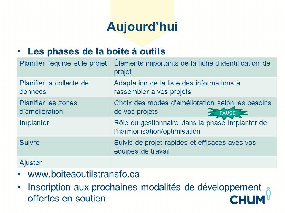 Aujourdhui Les phases de la boîte à outils www.boiteaoutilstransfo.ca Inscription aux prochaines modalités de développement offertes en soutien Planif