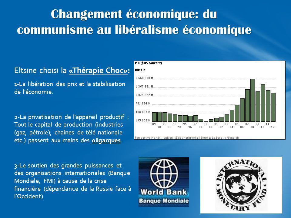 Eltsine choisi la «Thérapie Choc»: 1-La libération des prix et la stabilisation de l'économie. oligarques 2-La privatisation de l'appareil productif :
