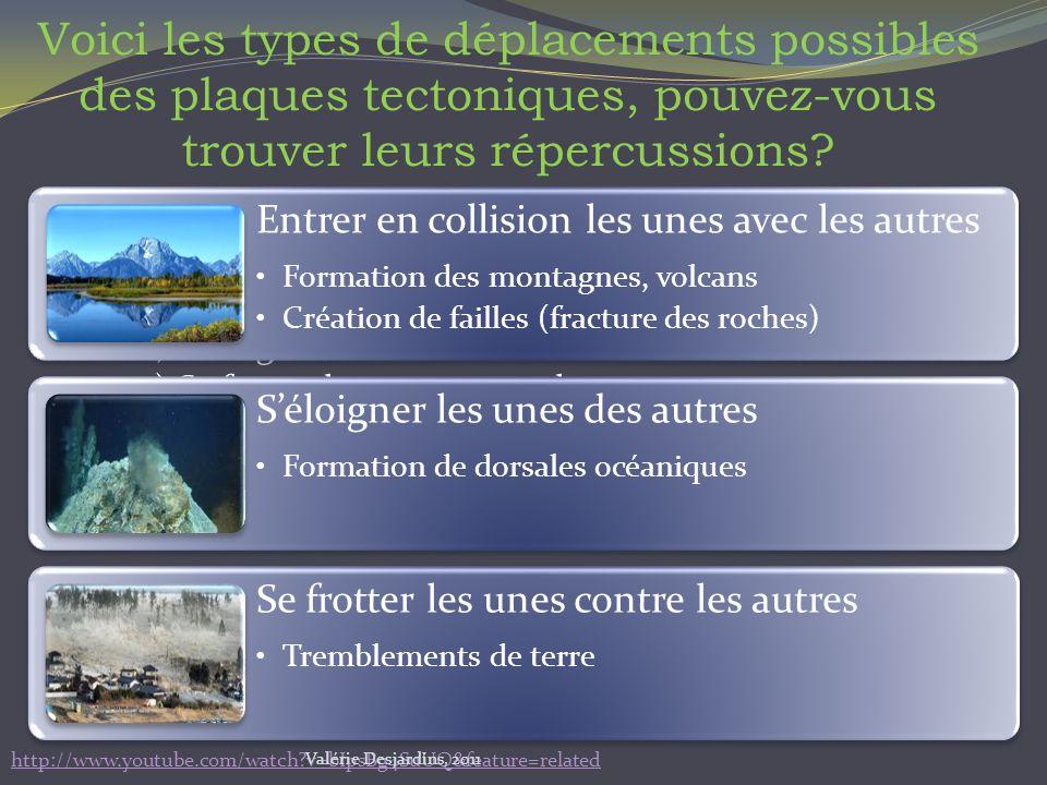 Voici les types de déplacements possibles des plaques tectoniques, pouvez-vous trouver leurs répercussions? 1)Entrer en collision les unes avec les au