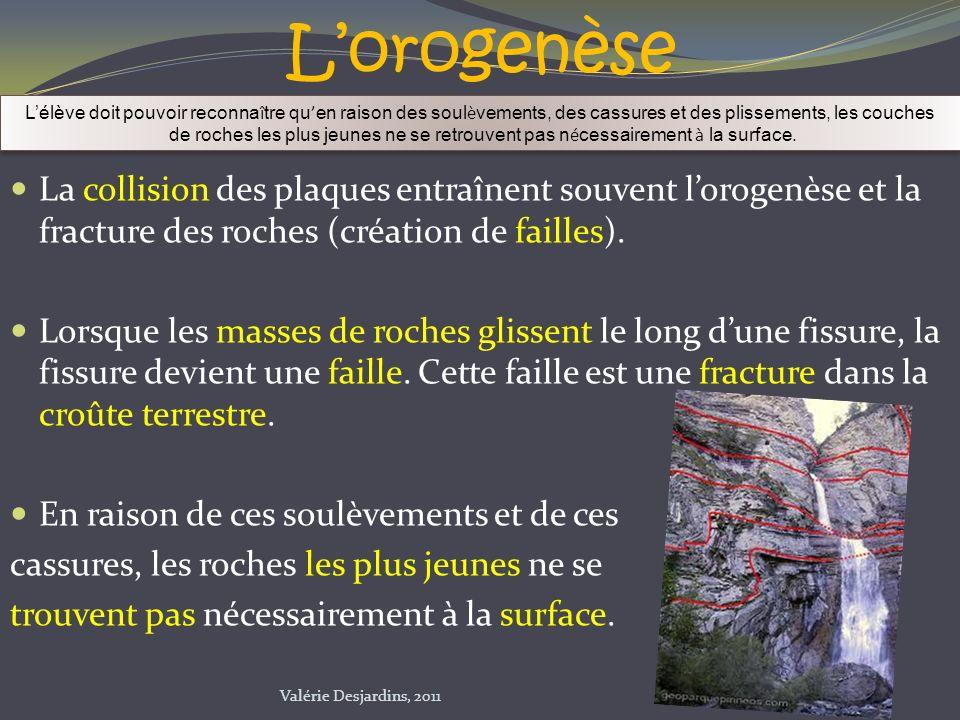 La collision des plaques entraînent souvent lorogenèse et la fracture des roches (création de failles). Lorsque les masses de roches glissent le long