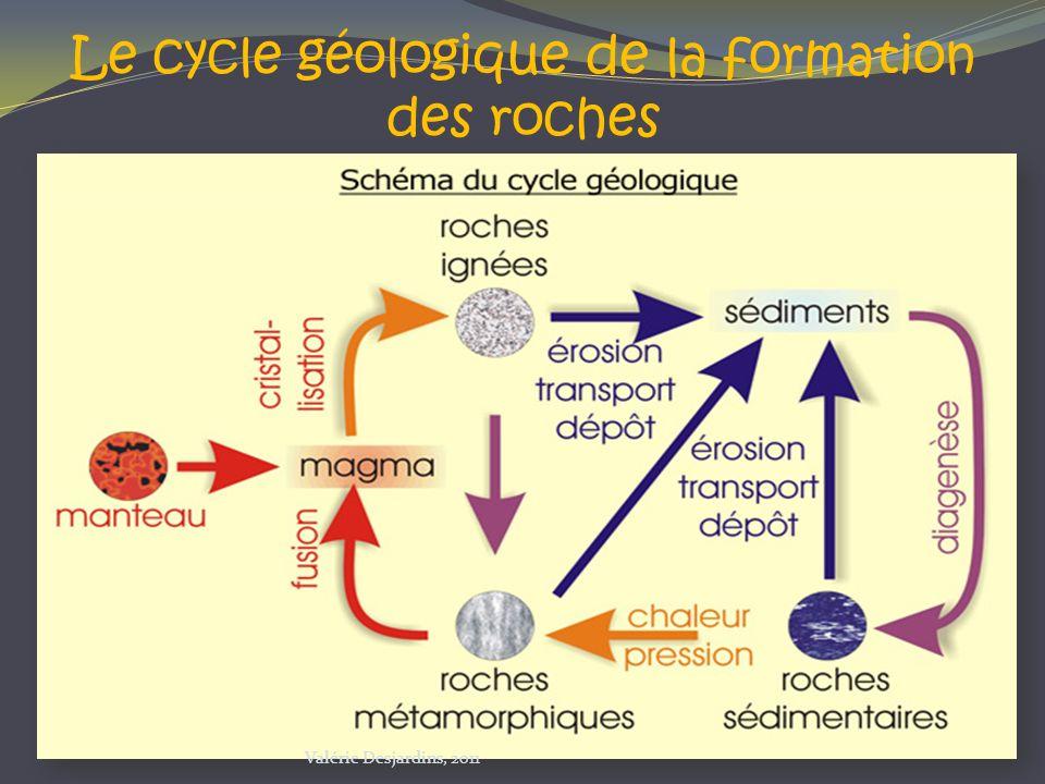 Le cycle géologique de la formation des roches Valérie Desjardins, 2011