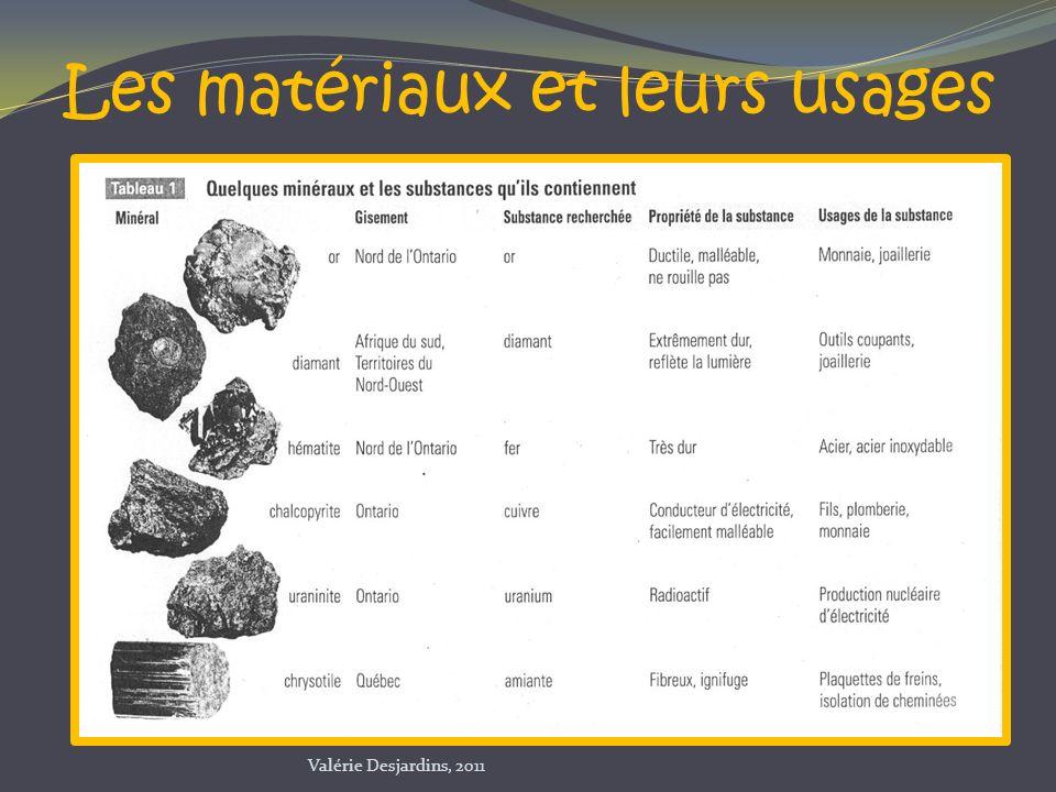 Les matériaux et leurs usages Valérie Desjardins, 2011