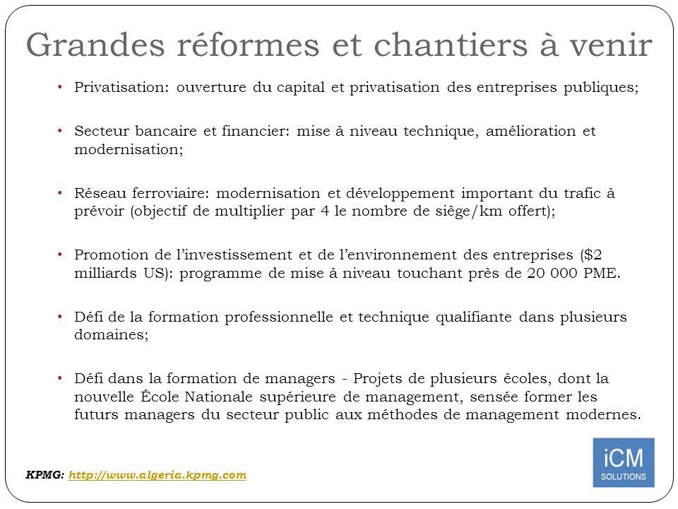 Grandes réformes et chantiers à venir Privatisation: ouverture du capital et privatisation des entreprises publiques; Secteur bancaire et financier: m