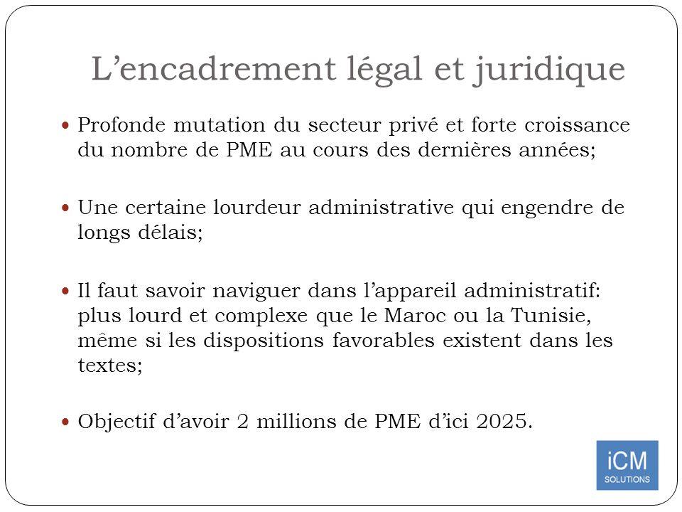 Lencadrement légal et juridique Profonde mutation du secteur privé et forte croissance du nombre de PME au cours des dernières années; Une certaine lo