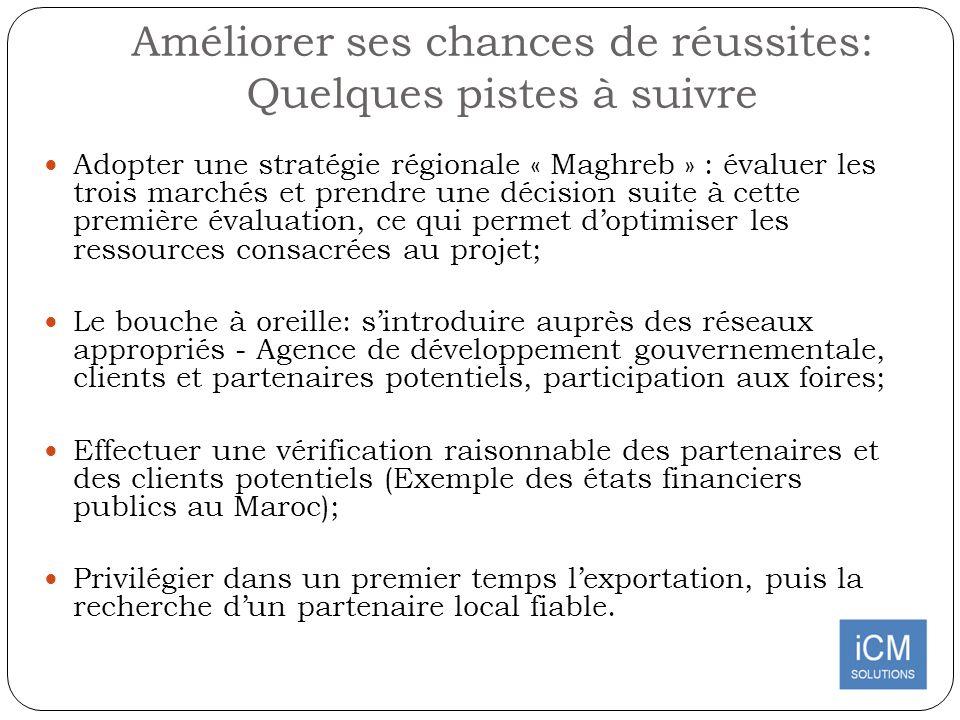 Améliorer ses chances de réussites: Quelques pistes à suivre Adopter une stratégie régionale « Maghreb » : évaluer les trois marchés et prendre une dé