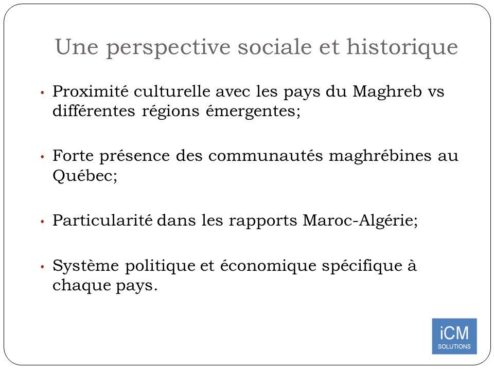 Une perspective sociale et historique Proximité culturelle avec les pays du Maghreb vs différentes régions émergentes; Forte présence des communautés