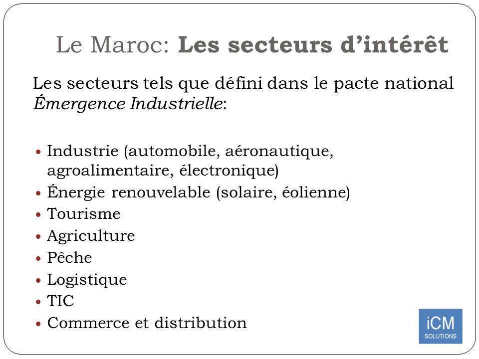 Le Maroc: Les secteurs dintérêt Les secteurs tels que défini dans le pacte national Émergence Industrielle : Industrie (automobile, aéronautique, agro
