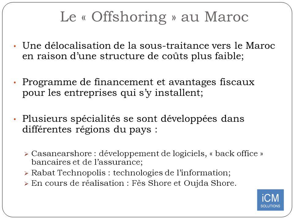 Le « Offshoring » au Maroc Une délocalisation de la sous-traitance vers le Maroc en raison dune structure de coûts plus faible; Programme de financeme