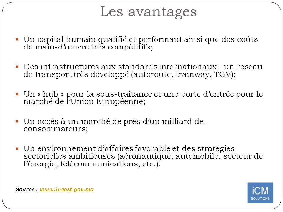 Les avantages Un capital humain qualifié et performant ainsi que des coûts de main-dœuvre très compétitifs; Des infrastructures aux standards internat