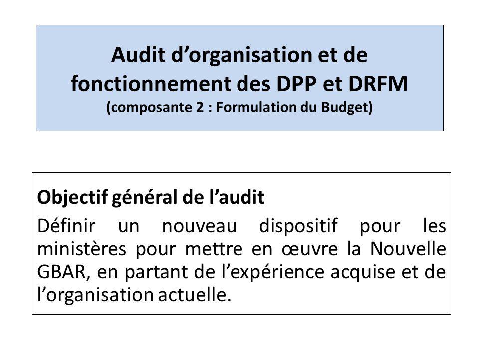 Audit dorganisation et de fonctionnement des DPP et DRFM (composante 2 : Formulation du Budget) Objectif général de laudit Définir un nouveau disposit