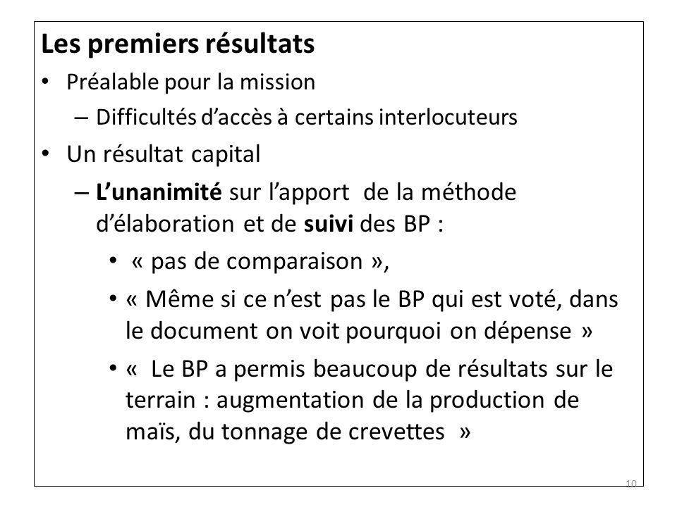 Les premiers résultats Préalable pour la mission – Difficultés daccès à certains interlocuteurs Un résultat capital – Lunanimité sur lapport de la mét
