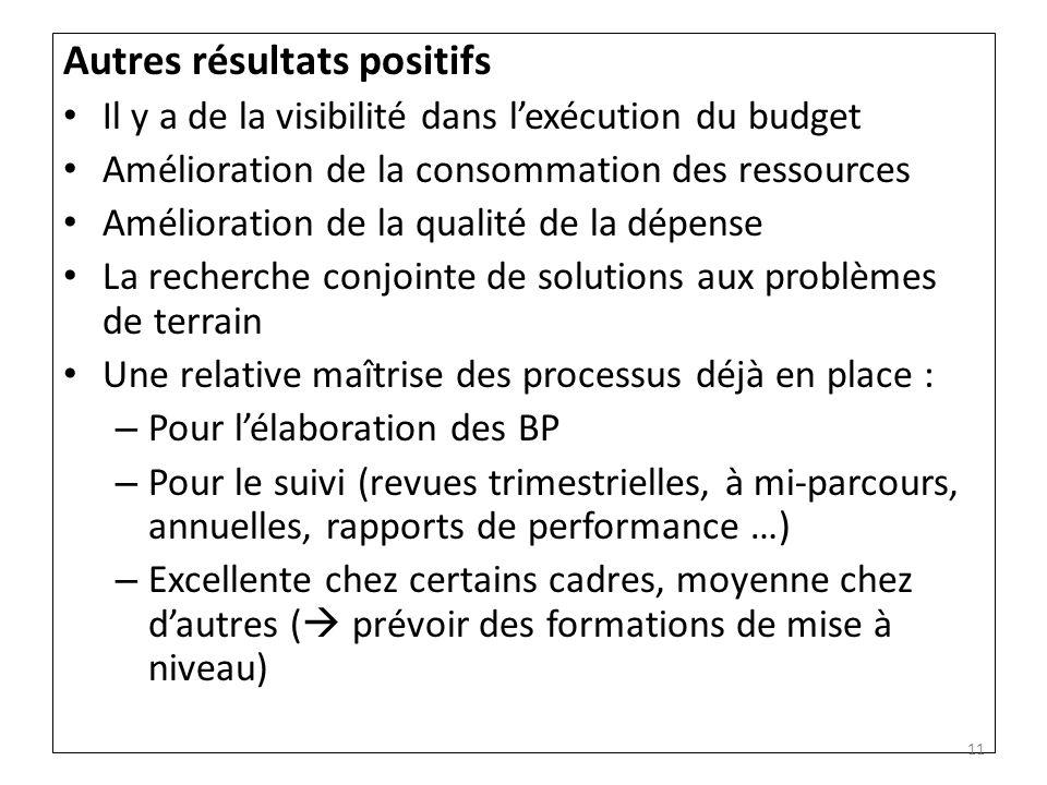 Autres résultats positifs Il y a de la visibilité dans lexécution du budget Amélioration de la consommation des ressources Amélioration de la qualité