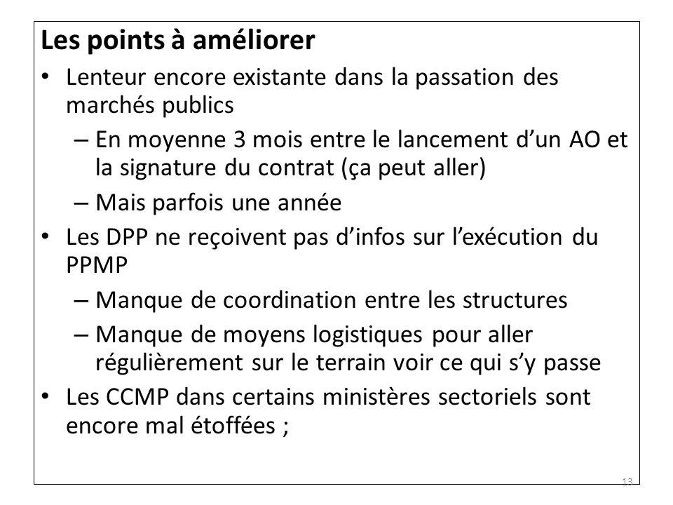 Les points à améliorer Lenteur encore existante dans la passation des marchés publics – En moyenne 3 mois entre le lancement dun AO et la signature du