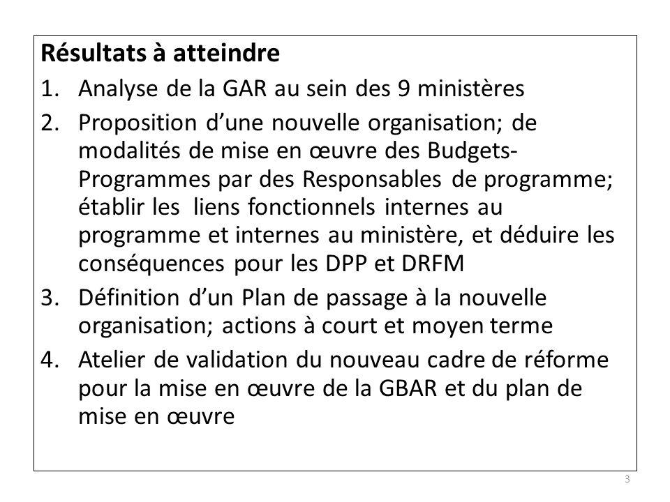 Résultats à atteindre 1.Analyse de la GAR au sein des 9 ministères 2.Proposition dune nouvelle organisation; de modalités de mise en œuvre des Budgets