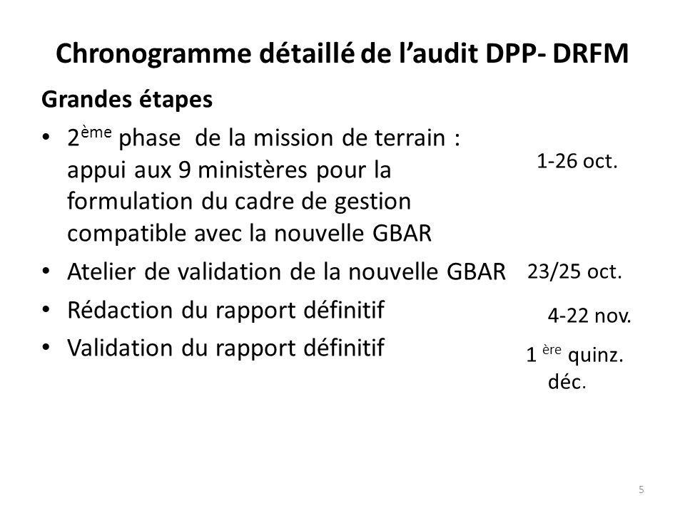 Chronogramme détaillé de laudit DPP- DRFM Grandes étapes 2 ème phase de la mission de terrain : appui aux 9 ministères pour la formulation du cadre de