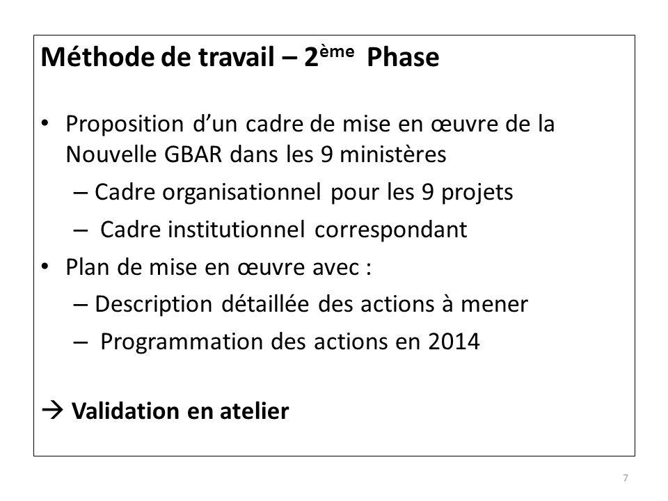 Méthode de travail – 2 ème Phase Proposition dun cadre de mise en œuvre de la Nouvelle GBAR dans les 9 ministères – Cadre organisationnel pour les 9 p