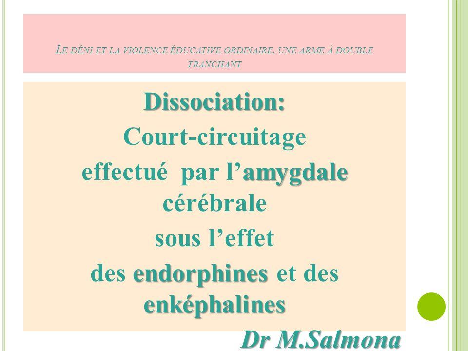 L E DÉNI ET LA VIOLENCE ÉDUCATIVE ORDINAIRE, UNE ARME À DOUBLE TRANCHANT Dissociation: Court-circuitage amygdale effectué par lamygdale cérébrale sous leffet endorphines enképhalines des endorphines et des enképhalines Dr M.Salmona