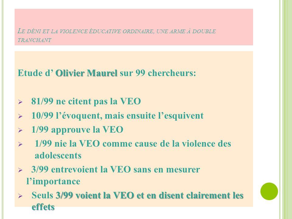 L E DÉNI ET LA VIOLENCE ÉDUCATIVE ORDINAIRE, UNE ARME À DOUBLE TRANCHANT Olivier Maurel Etude d Olivier Maurel sur 99 chercheurs: 81/99 ne citent pas la VEO 10/99 lévoquent, mais ensuite lesquivent 1/99 approuve la VEO 1/99 nie la VEO comme cause de la violence des adolescents 3/99 entrevoient la VEO sans en mesurer limportance 3/99 voient la VEO et en disent clairement les effets Seuls 3/99 voient la VEO et en disent clairement les effets