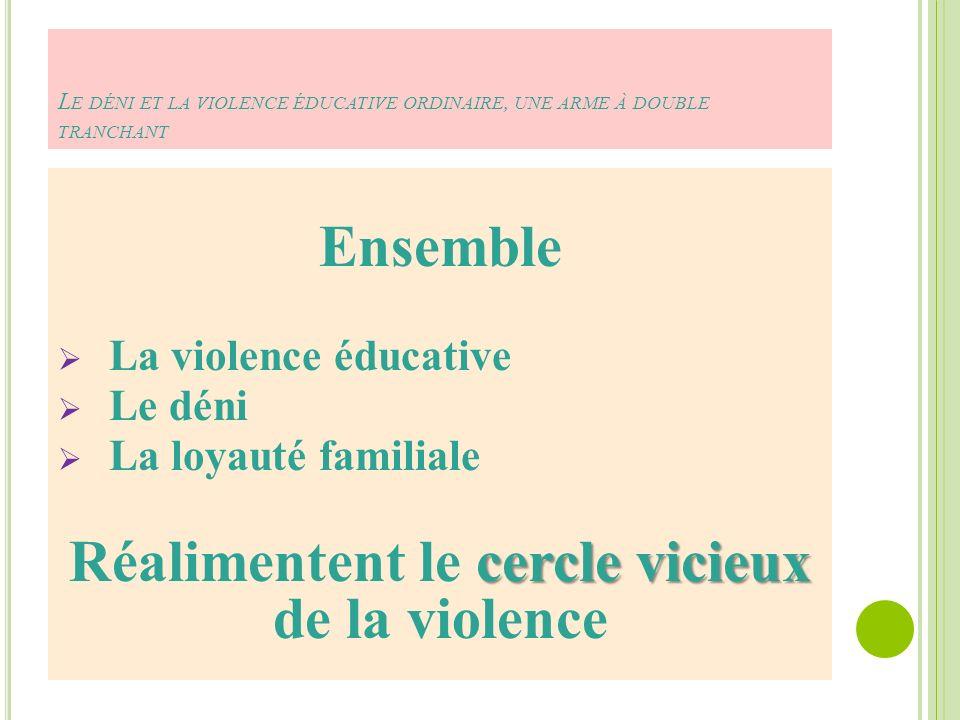 L E DÉNI ET LA VIOLENCE ÉDUCATIVE ORDINAIRE, UNE ARME À DOUBLE TRANCHANT Ensemble La violence éducative Le déni La loyauté familiale cercle vicieux Réalimentent le cercle vicieux de la violence