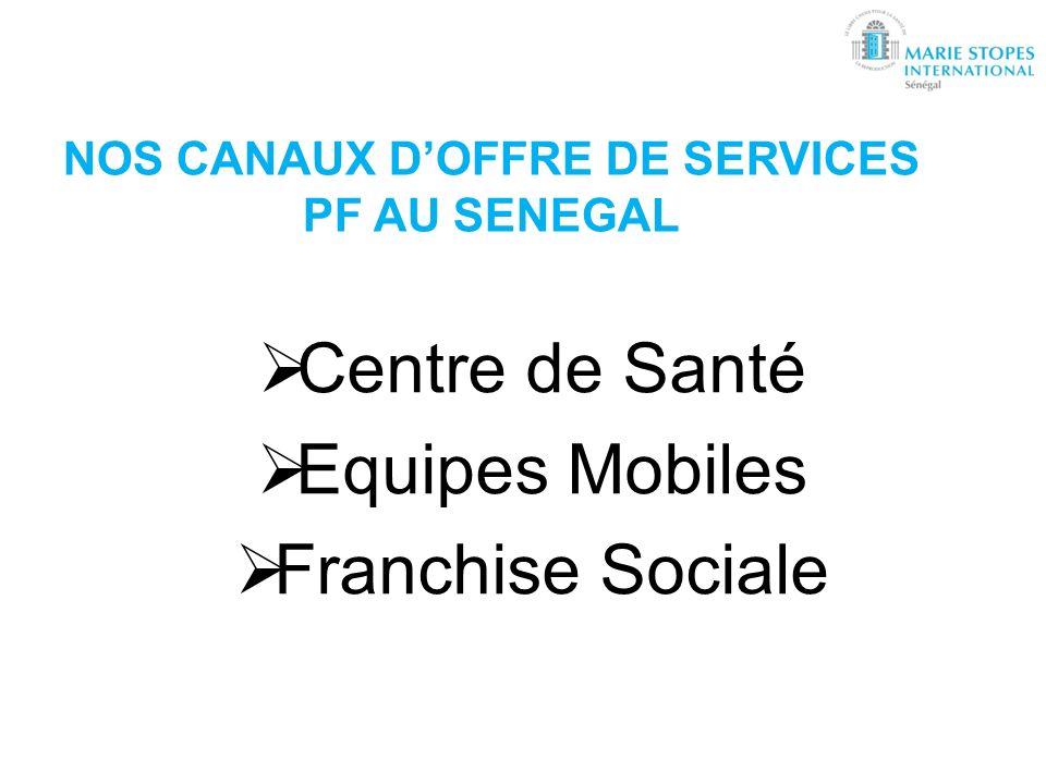 NOS CANAUX DOFFRE DE SERVICES PF AU SENEGAL Centre de Santé Equipes Mobiles Franchise Sociale