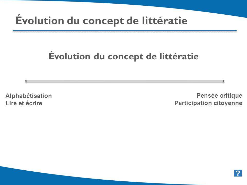 11 Évolution du concept de littératie Alphabétisation Lire et écrire Pensée critique Participation citoyenne