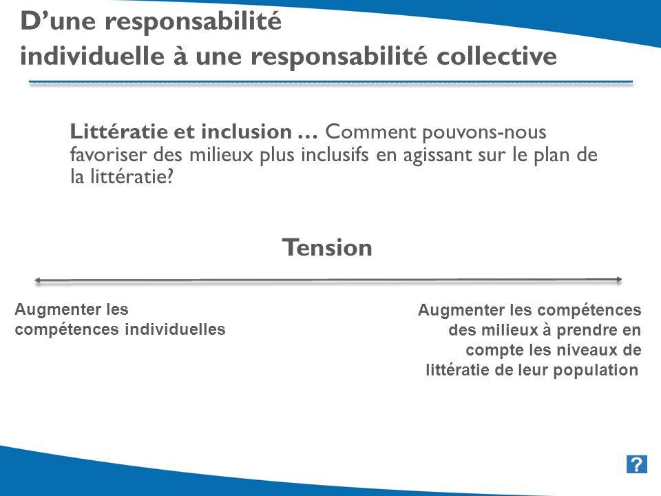 13 Dune responsabilité individuelle à une responsabilité collective Littératie et inclusion … Comment pouvons-nous favoriser des milieux plus inclusifs en agissant sur le plan de la littératie.
