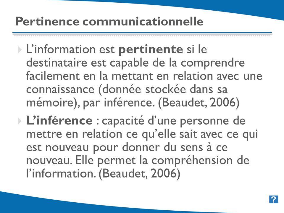 20 Pertinence communicationnelle Linformation est pertinente si le destinataire est capable de la comprendre facilement en la mettant en relation avec