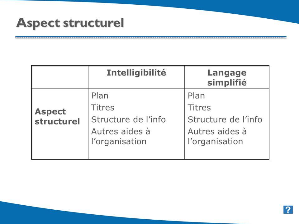 36 Aspect structurel