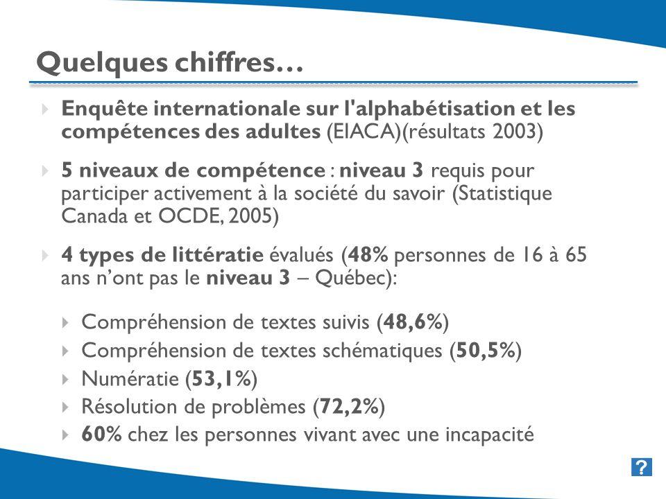 5 Quelques chiffres… Enquête internationale sur l'alphabétisation et les compétences des adultes (EIACA)(résultats 2003) 5 niveaux de compétence : niv