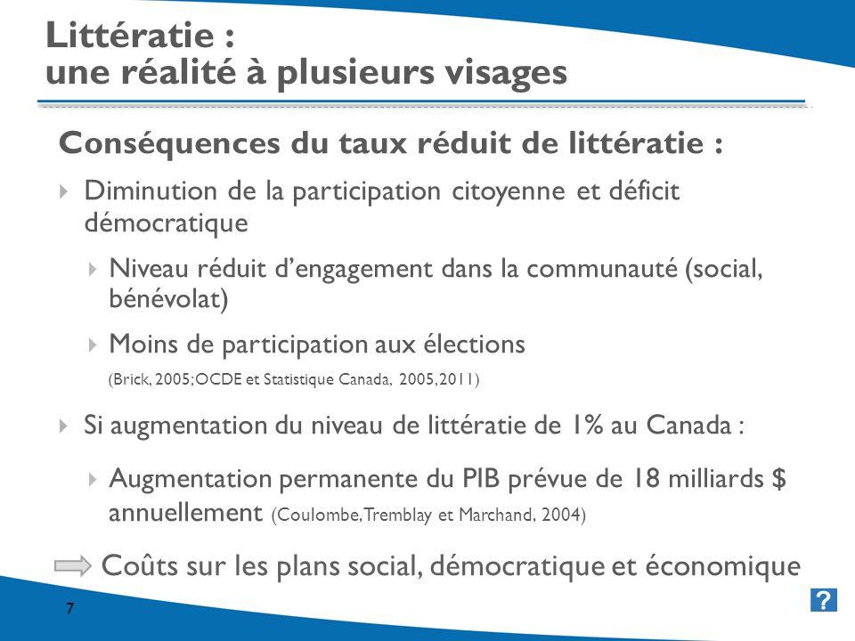 Conséquences du taux réduit de littératie : Diminution de la participation citoyenne et déficit démocratique Niveau réduit dengagement dans la communauté (social, bénévolat) Moins de participation aux élections (Brick, 2005; OCDE et Statistique Canada, 2005, 2011) Si augmentation du niveau de littératie de 1% au Canada : Augmentation permanente du PIB prévue de 18 milliards $ annuellement (Coulombe, Tremblay et Marchand, 2004) Coûts sur les plans social, démocratique et économique 7 Littératie : une réalité à plusieurs visages