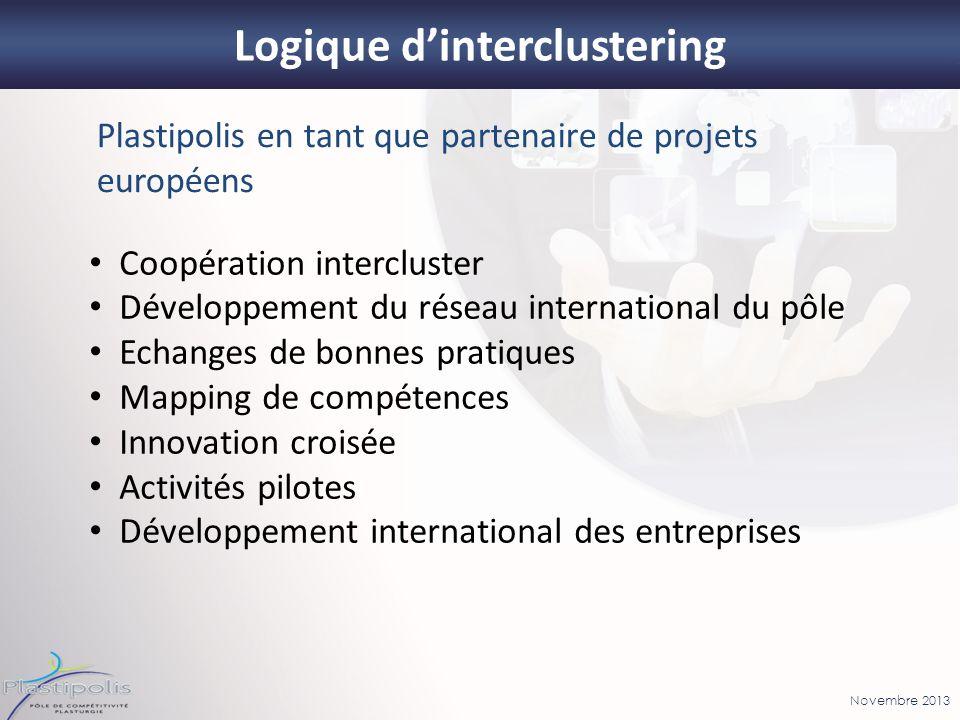 Novembre 2013 14 Coopération intercluster Développement du réseau international du pôle Echanges de bonnes pratiques Mapping de compétences Innovation