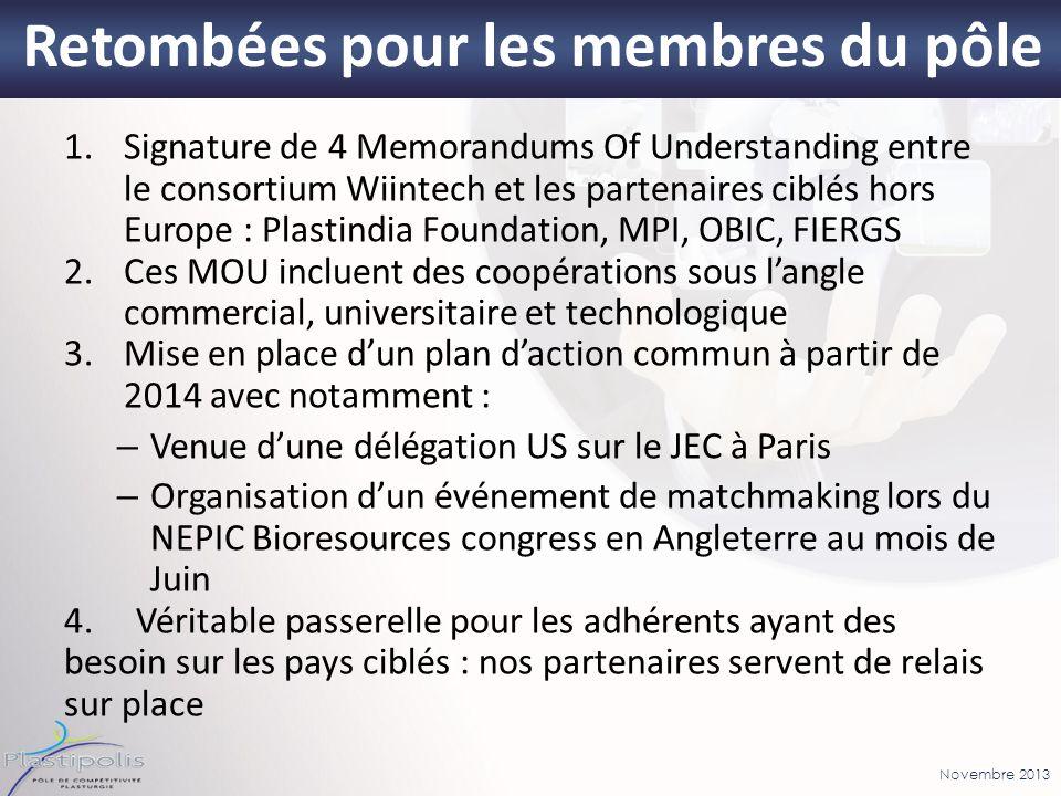 Novembre 2013 Retombées pour les membres du pôle 1.Signature de 4 Memorandums Of Understanding entre le consortium Wiintech et les partenaires ciblés