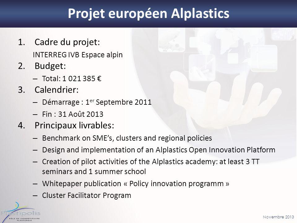 Novembre 2013 1.Cadre du projet: INTERREG IVB Espace alpin 2.Budget: – Total: 1 021 385 3.Calendrier: – Démarrage : 1 er Septembre 2011 – Fin : 31 Aoû