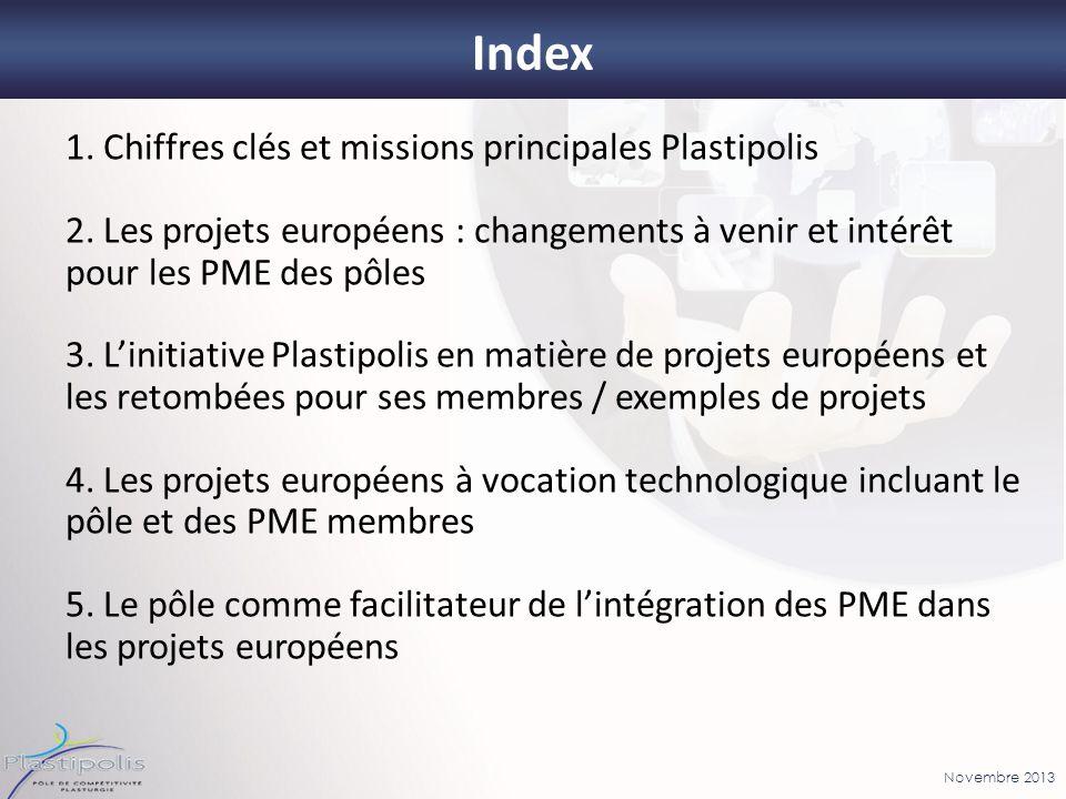 Novembre 2013 1. Chiffres clés et missions principales Plastipolis 2. Les projets européens : changements à venir et intérêt pour les PME des pôles 3.