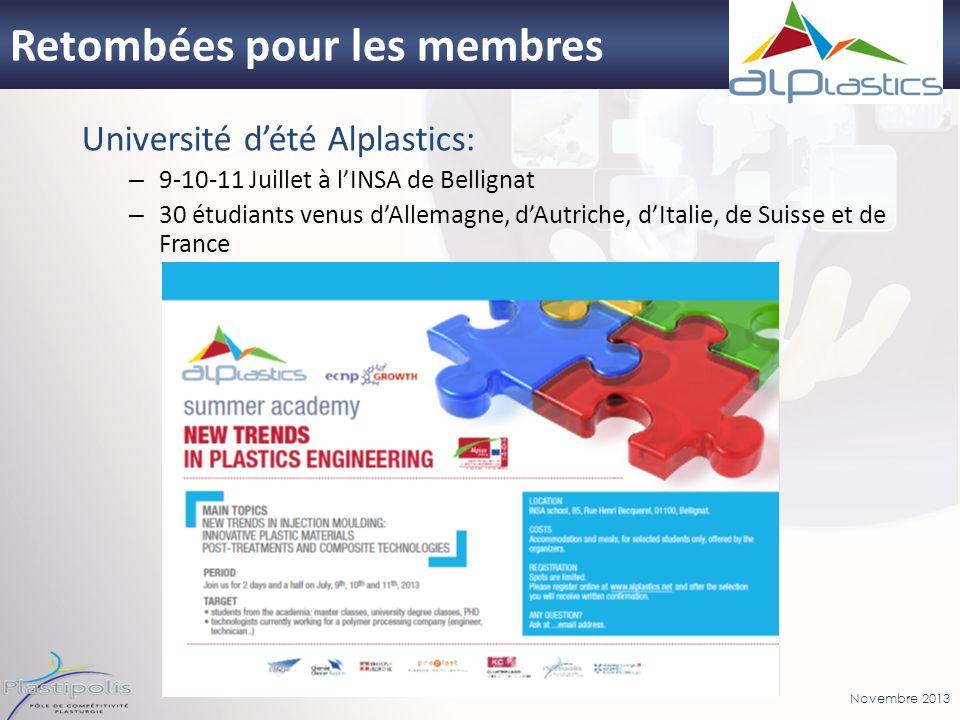 Novembre 2013 20 Retombées pour les membres Université dété Alplastics: – 9-10-11 Juillet à lINSA de Bellignat – 30 étudiants venus dAllemagne, dAutri