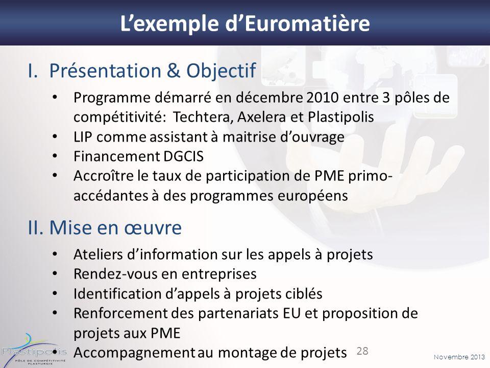 Novembre 2013 28 Lexemple dEuromatière I.Présentation & Objectif Programme démarré en décembre 2010 entre 3 pôles de compétitivité: Techtera, Axelera