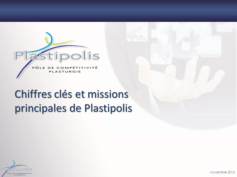 Novembre 2013 Chiffres clés et missions principales de Plastipolis