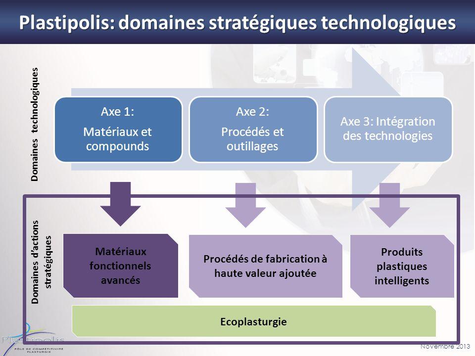 Novembre 2013 27 Les dispositifs existants Les « Projets de Partenariats Technologiques Européens » OBJECTIF : faciliter l accès des PME des pôles de compétitivité aux programmes européens.