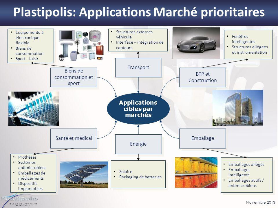 Novembre 2013 Applications cibles par marchés Energie BTP et Construction Santé et médical Emballage Transport Biens de consommation et sport Structur