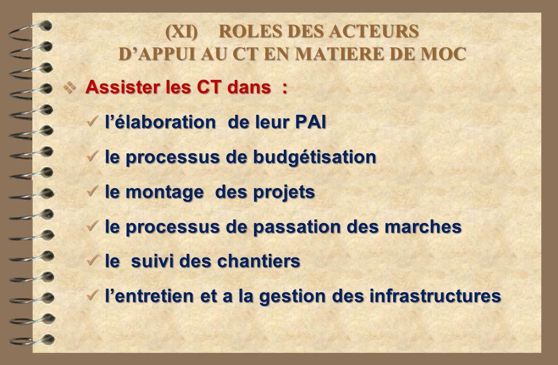 (XI) ROLES DES ACTEURS DAPPUI AU CT EN MATIERE DE MOC Assister les CT dans : Assister les CT dans : lélaboration de leur PAI lélaboration de leur PAI