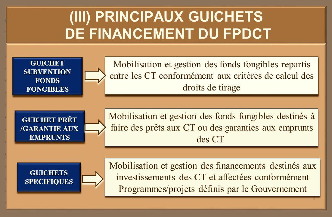 (III) PRINCIPAUX GUICHETS DE FINANCEMENT DU FPDCT 6 GUICHET SUBVENTION FONDS FONGIBLES GUICHET PRÊT /GARANTIE AUX EMPRUNTS GUICHETS SPECIFIQUES Mobili
