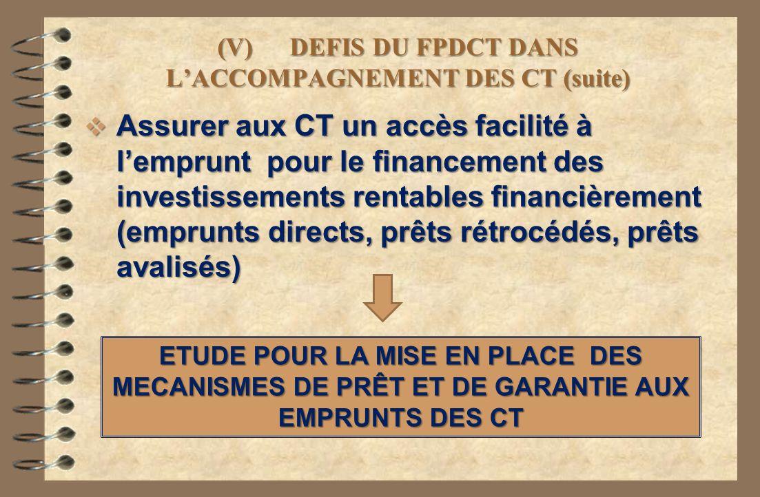 (V) DEFIS DU FPDCT DANS LACCOMPAGNEMENT DES CT (suite) Assurer aux CT un accès facilité à lemprunt pour le financement des investissements rentables f