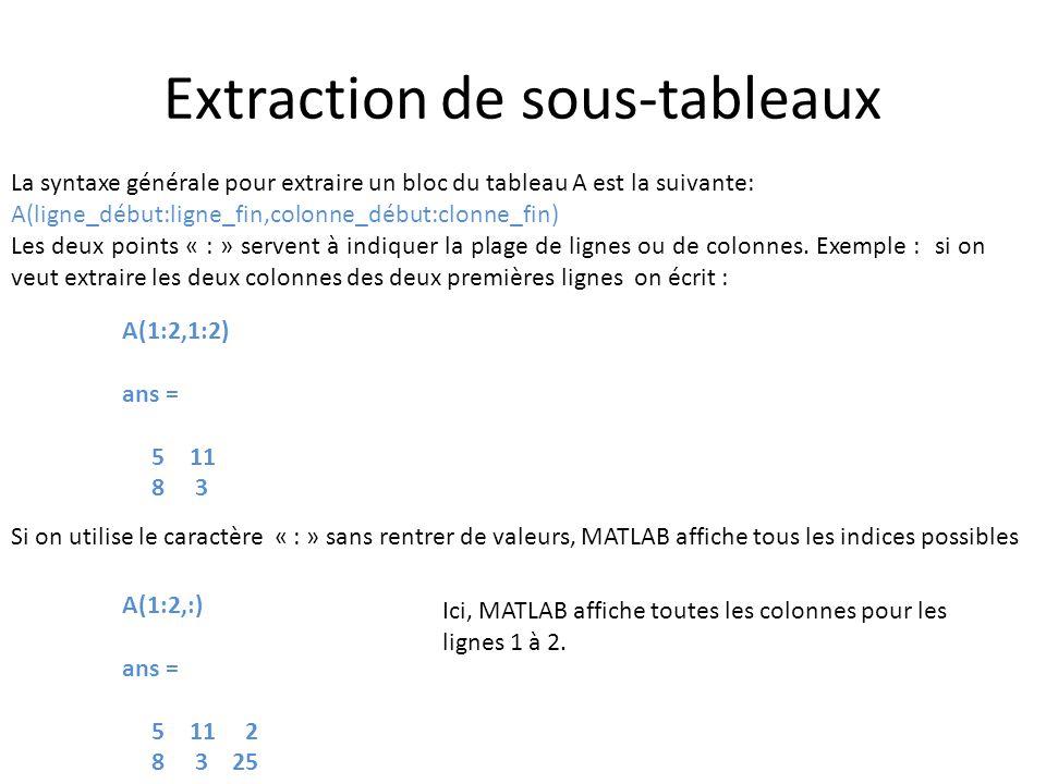 Extraction de sous-tableaux tableau(début:fin, début:fin) La syntaxe générale pour extraire un bloc du tableau A est la suivante: A(ligne_début:ligne_